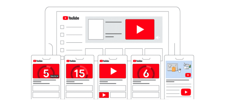 youtube video ads